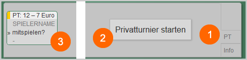 Buttons Privatturnier
